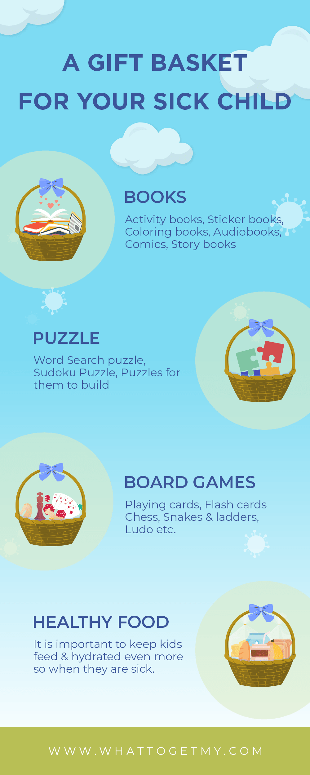 Infographic A GIFT BASKET FOR YOUR SICK CHILD