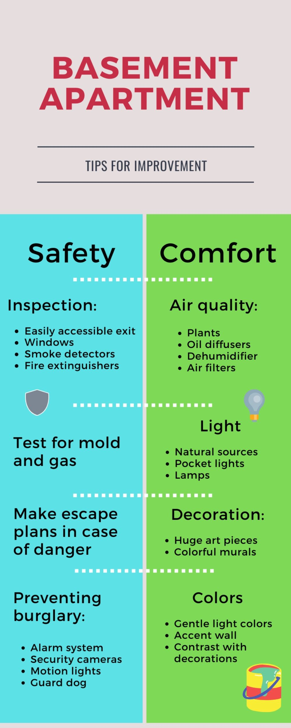 Infographic Basement apartment Safety Comfort