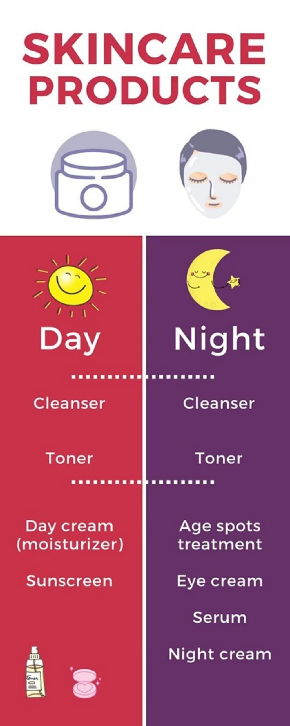 Infographic Day Night Skincare Products Checklist