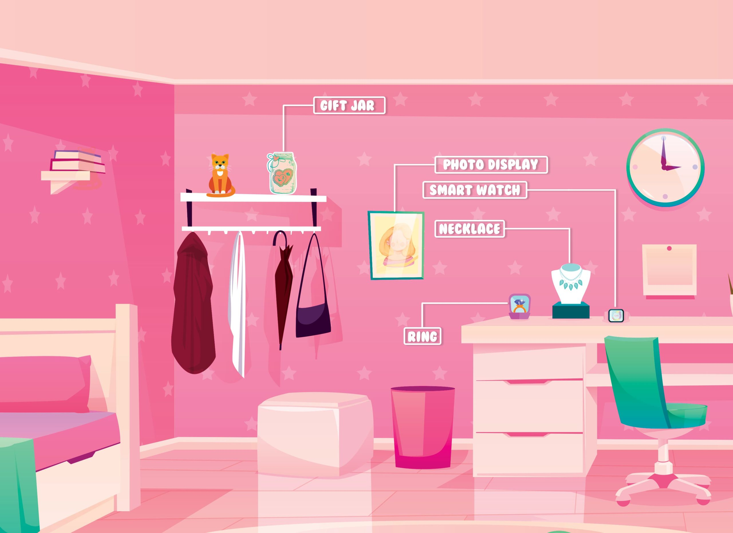 Infographic Gifts every girl wants from her boyfriend