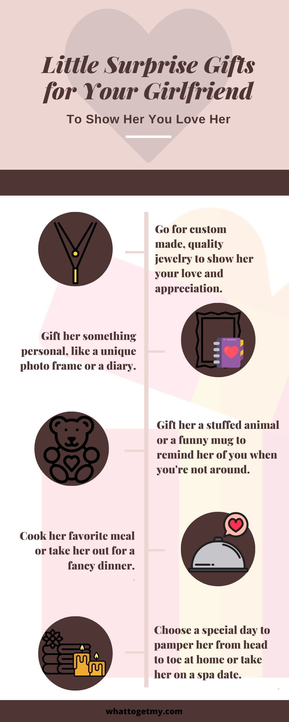 Infographic Gifts for Your Girlfriend