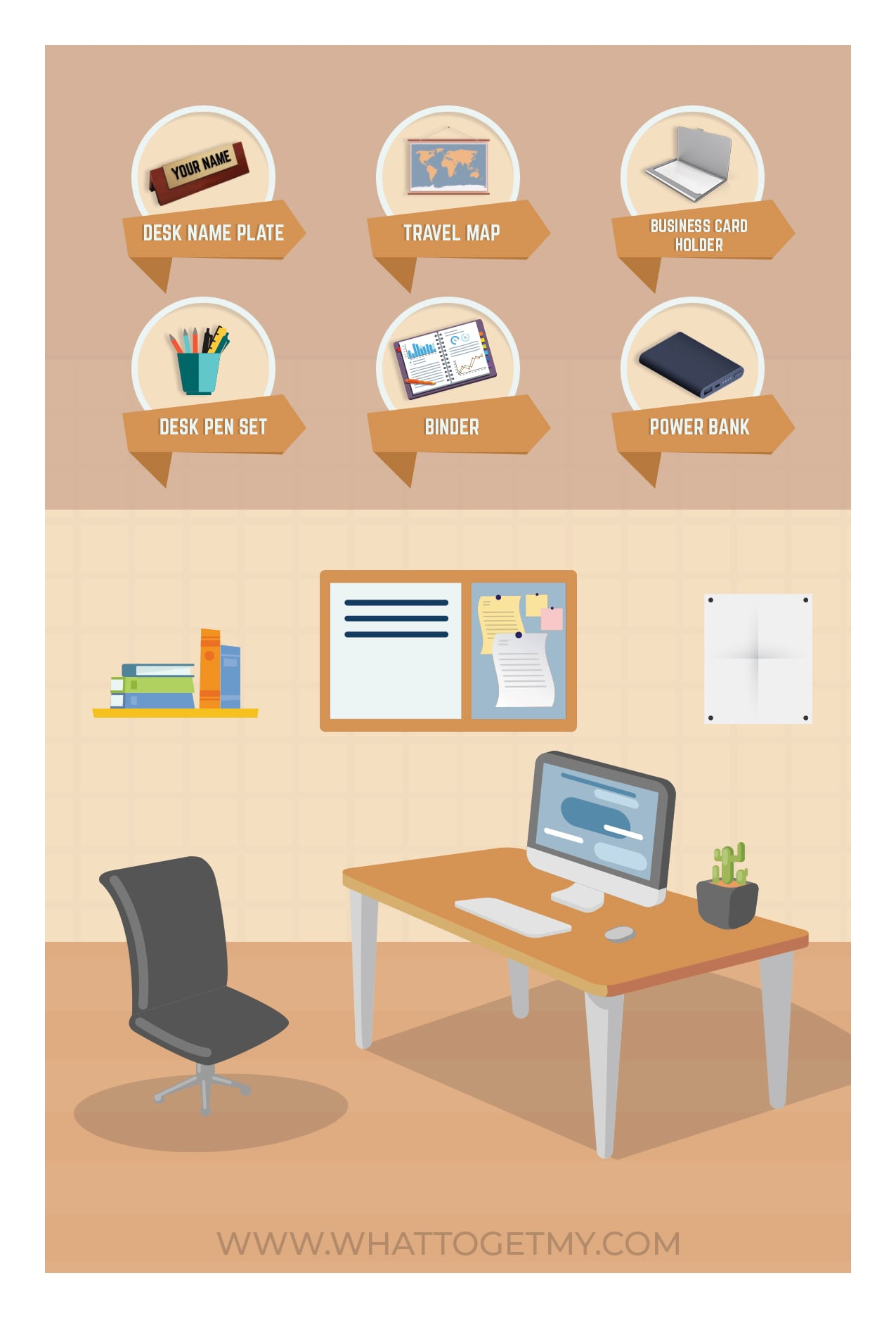 Infographic Gifts for new business opening