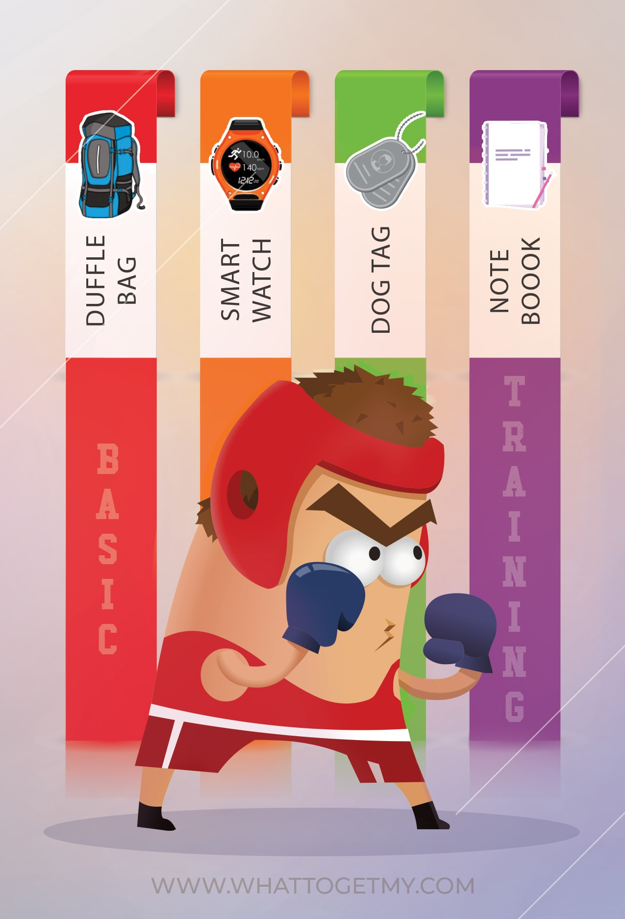 Infographic Gifts for someone going to basic training