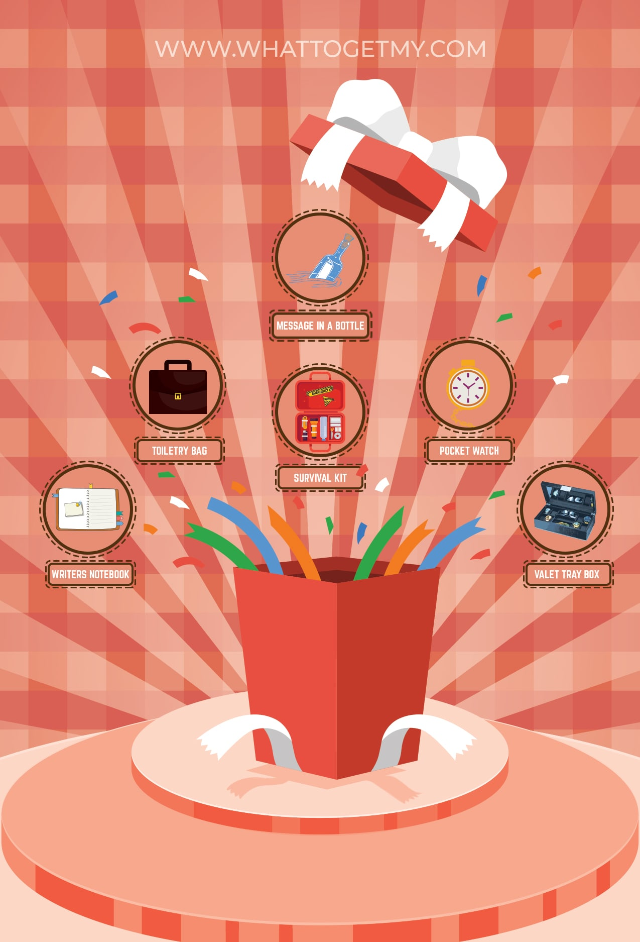 Infographic Meaningful Gifts For Him