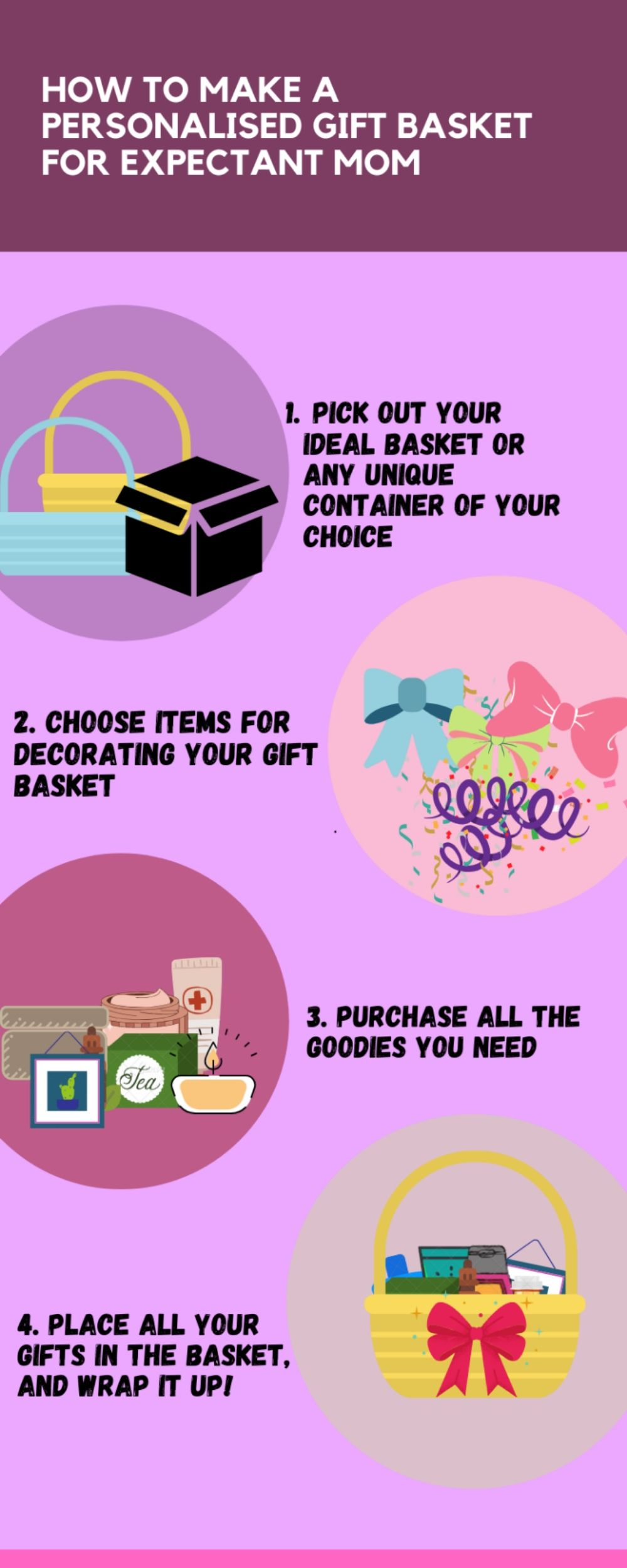 Infographic make a personalized gift basket for expectant mom Whattogetmy