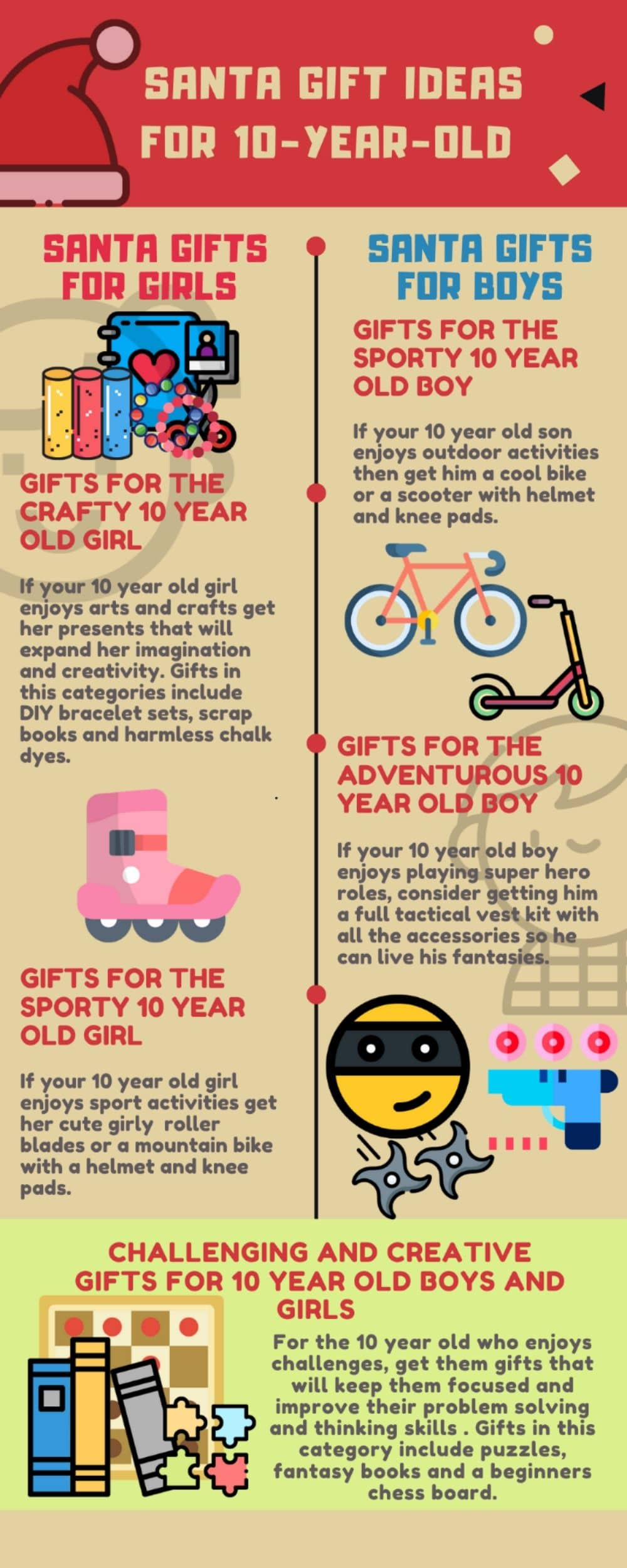 infographic SANTA GIFT IDEAS FOR 10 YEAR OLD