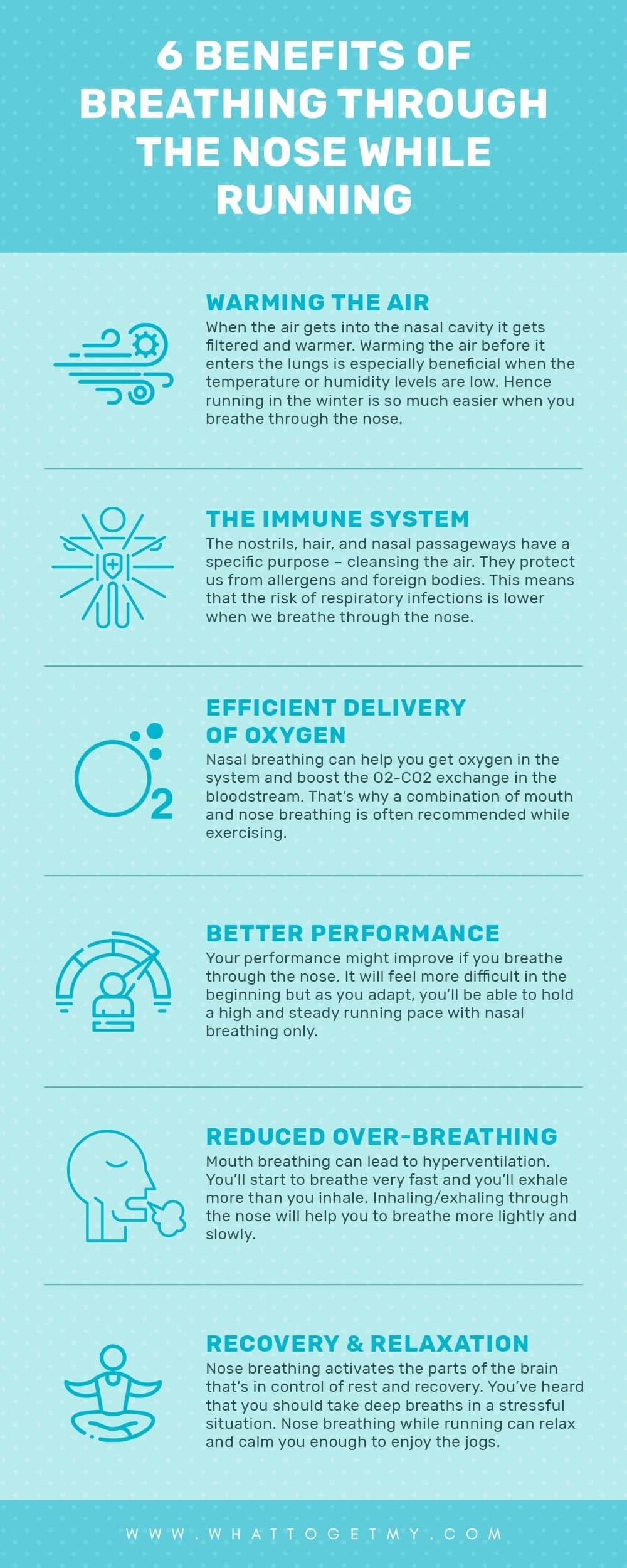 Infographic 6 Benefits of Breathing Through the Nose While Running