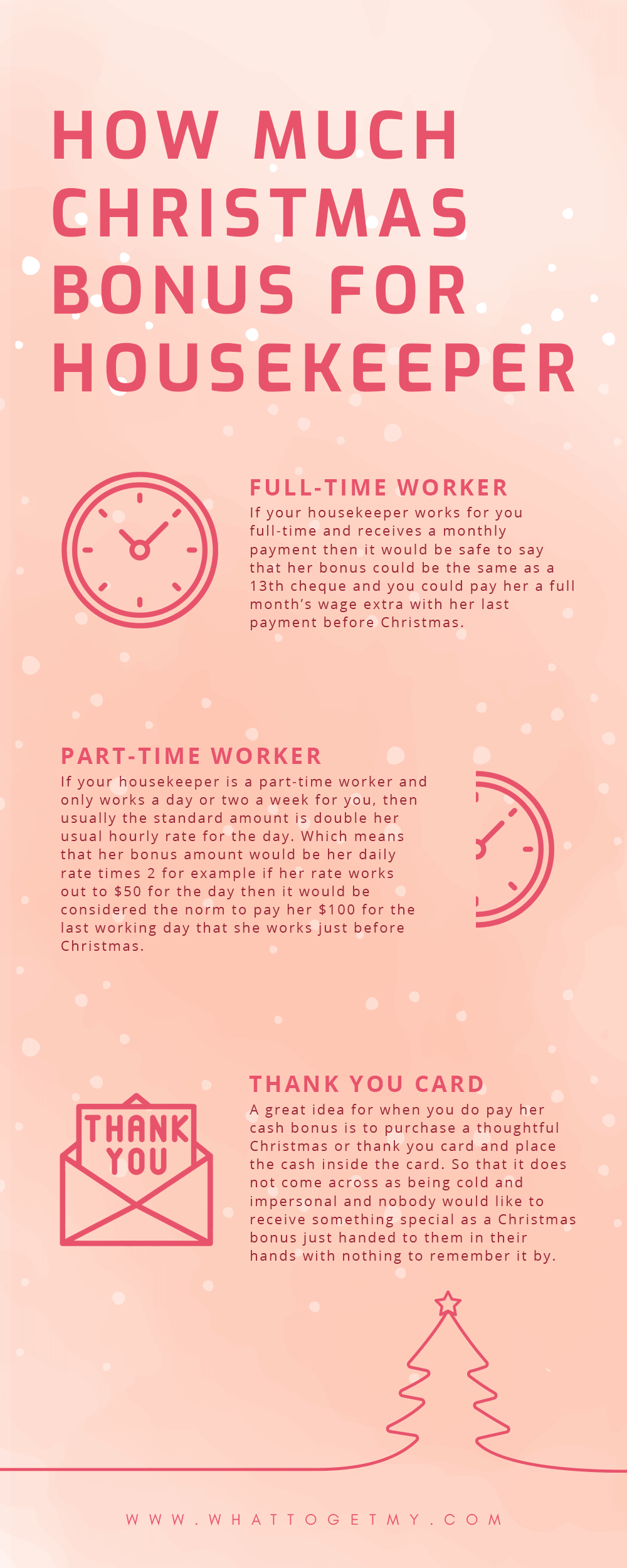 Infographic HOW MUCH CHRISTMAS BONUS FOR HOUSEKEEPER