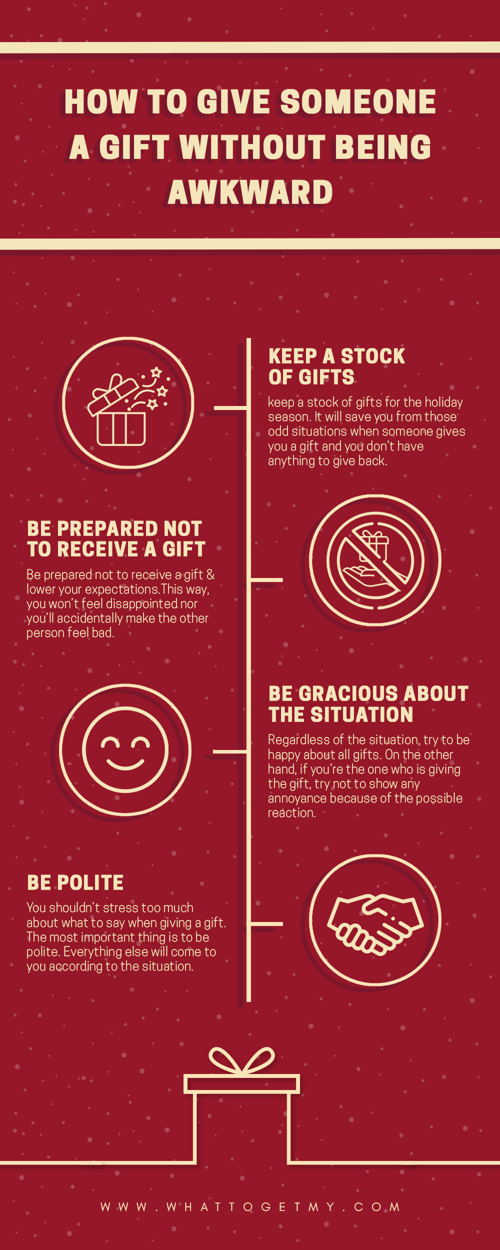 Infographic How to Give Someone a Gift Without Being Awkward