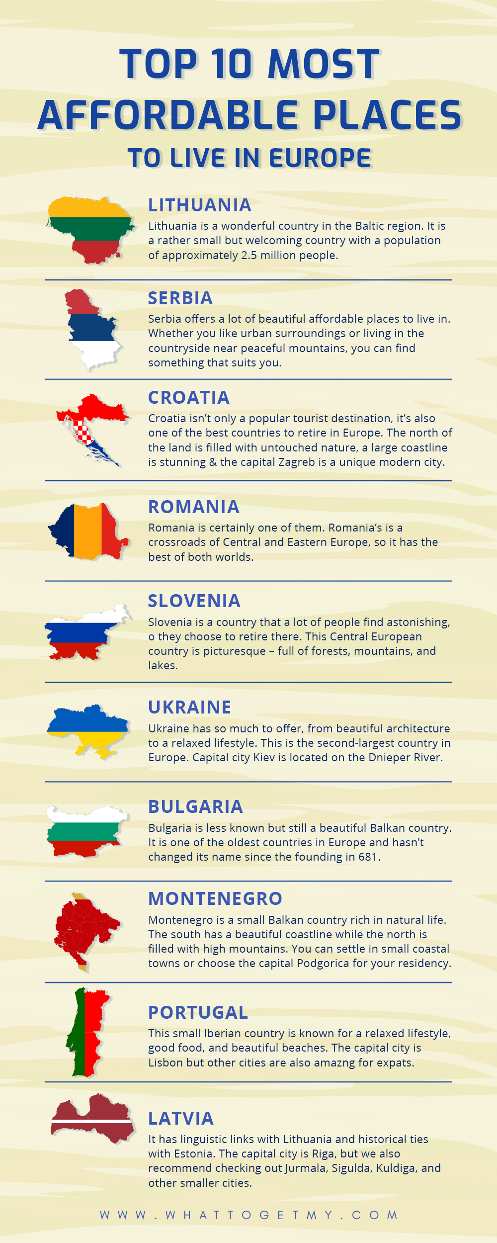 Infographic Top 10 Most Affordable Places to Live in Europe