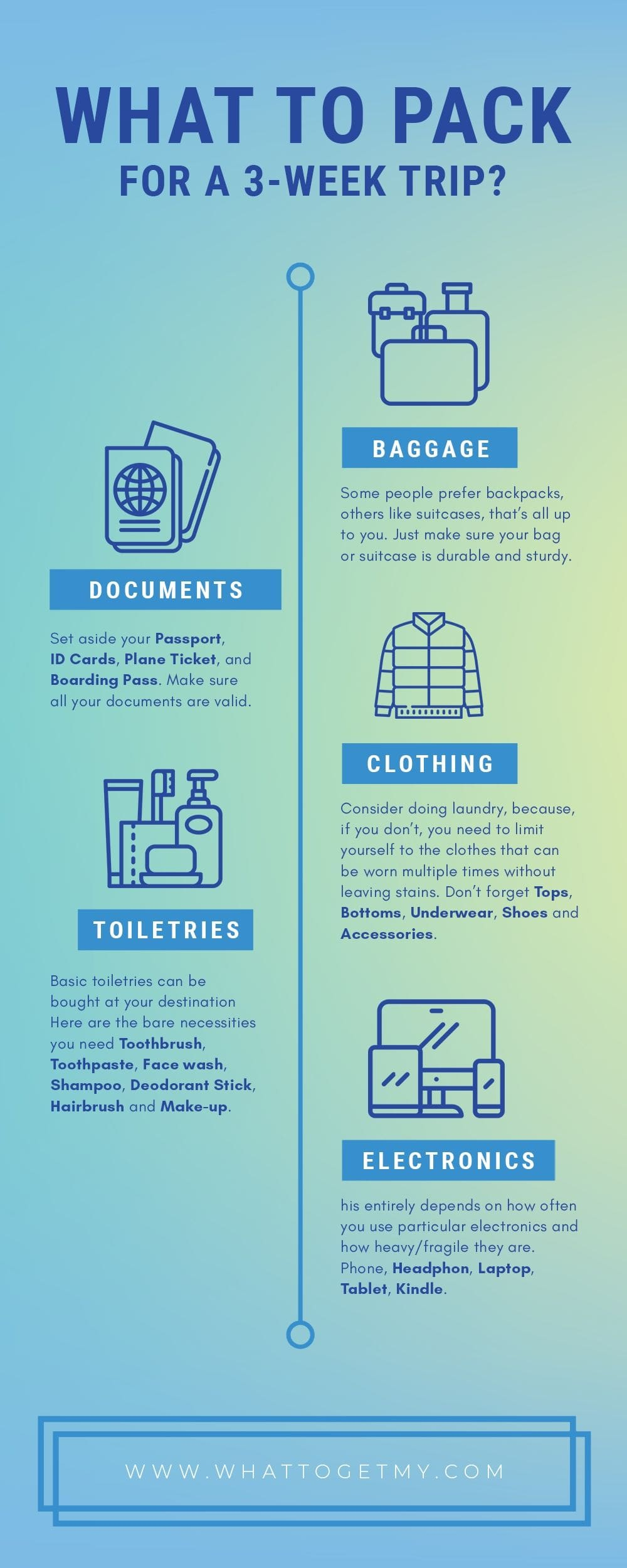 Infographic What to Pack For a 3-Week Trip Checklist