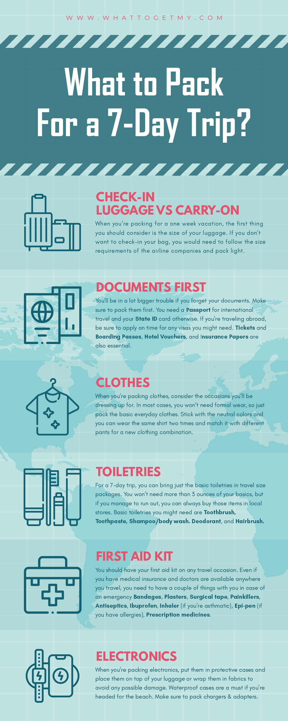 Infographic What to Pack For a 7-Day Trip Checklist