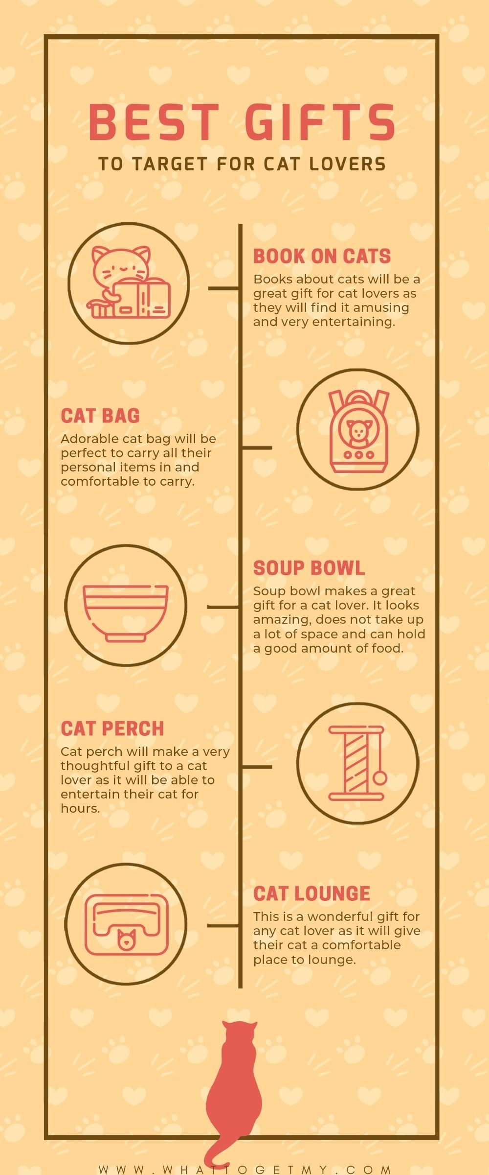 Infographic BEST GIFTS TO TARGET FOR CAT LOVERS