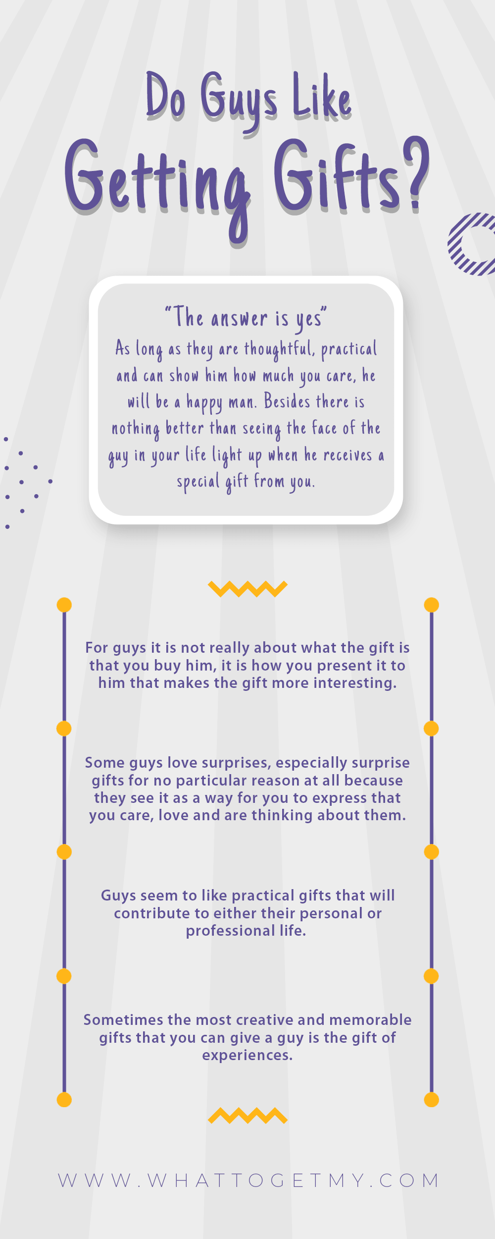 Infographic DO GUYS LIKE GETTING GIFTS