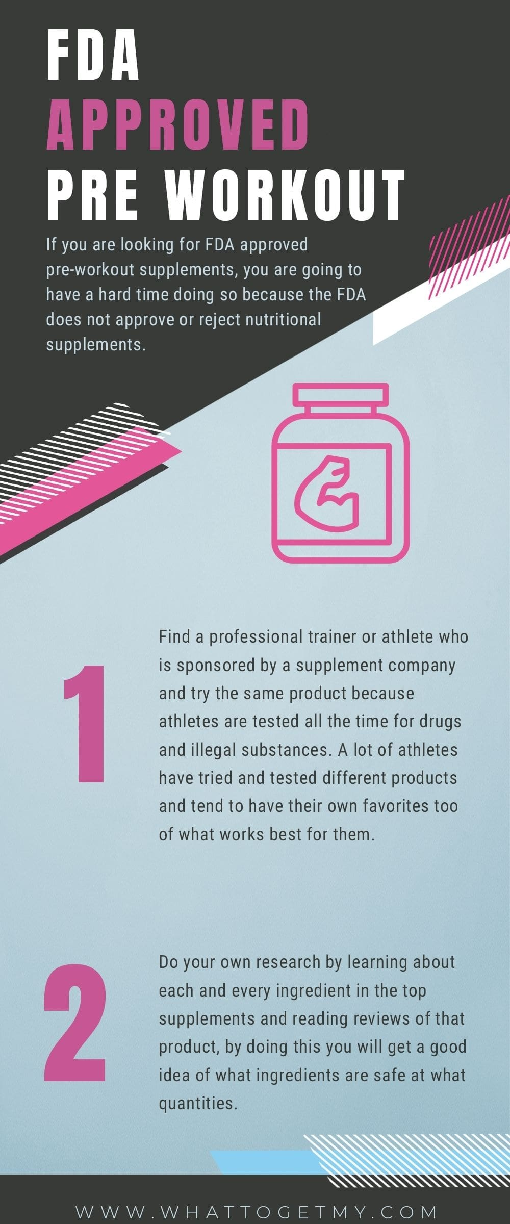 Infographic FDA APPROVED PRE WORKOUT