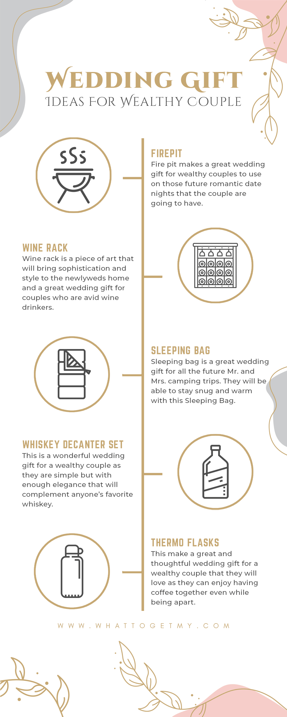 Infographic WEDDING GIFT IDEAS FOR WEALTHY COUPLE-min