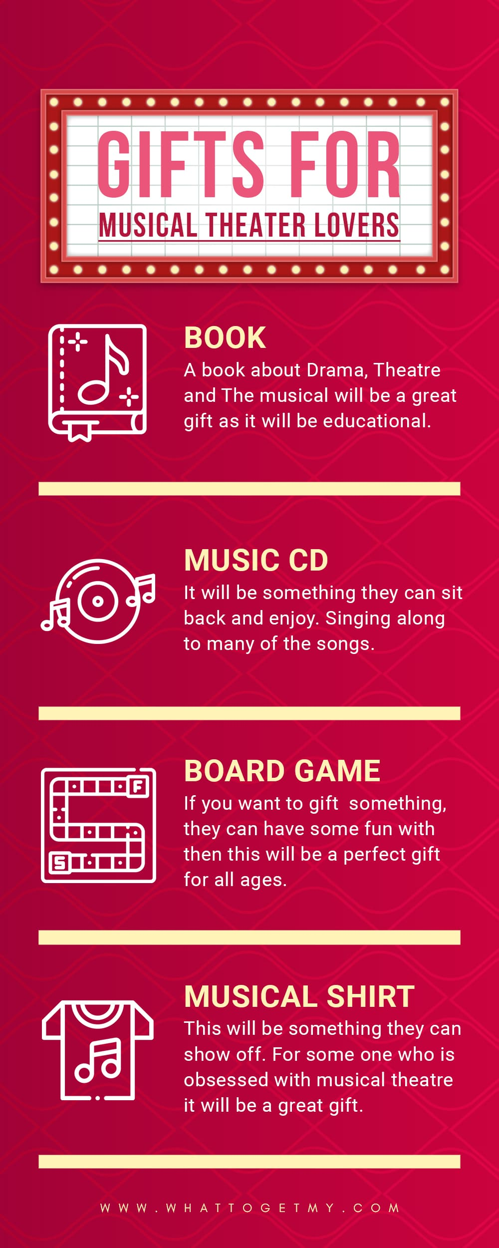 Infographic  GIFTS FOR MUSICAL THEATER LOVERS