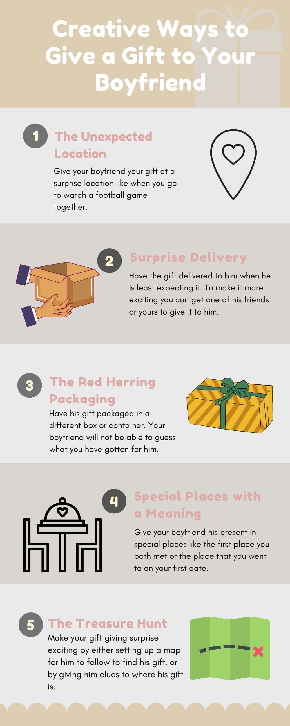 Creative ways to give a gift to your boyfriend