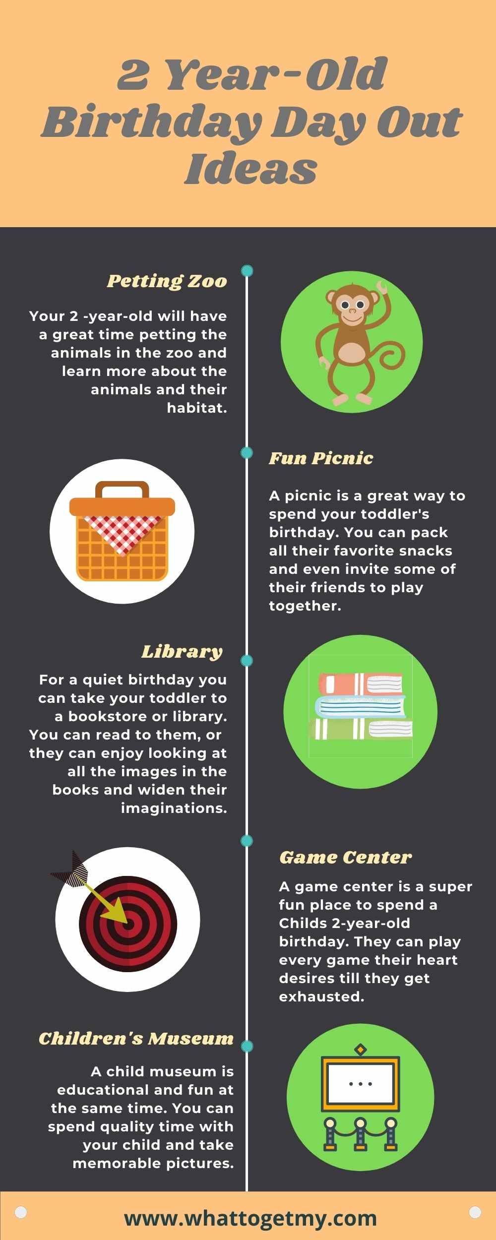 2 year old birthday day out ideas