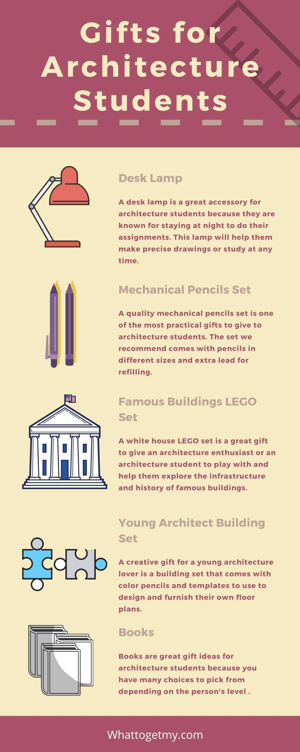 Gifts for  Architecture Students