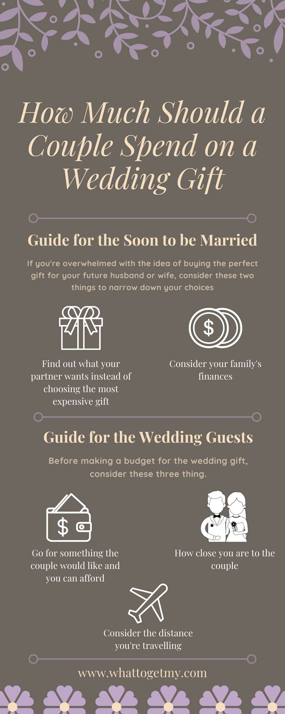 How  Much Should a Couple Spend on a Wedding Gift