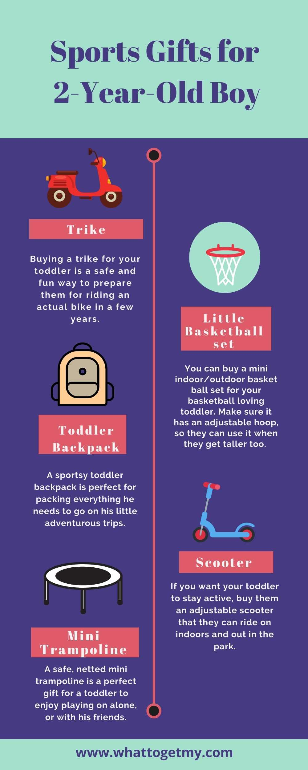 Sports Gifts for 2-Year-Old Boy