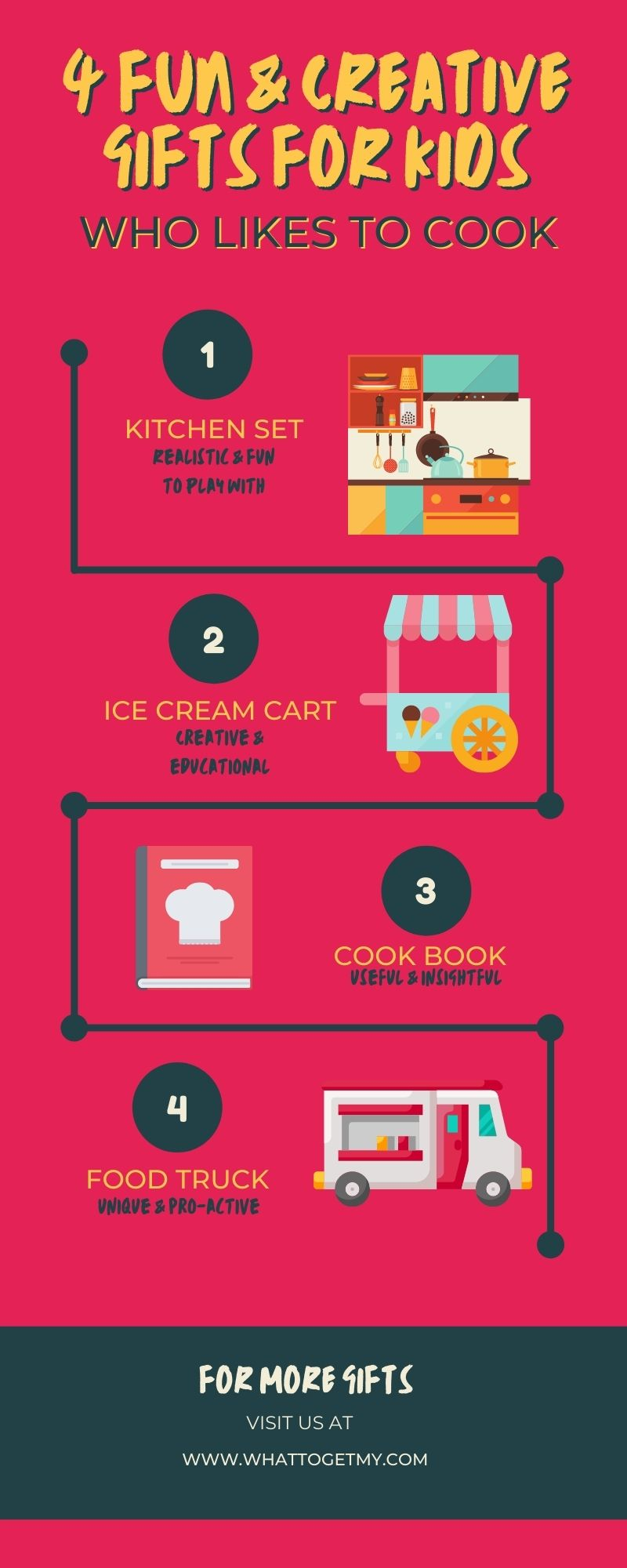 Infographic 4 fun & creative gifts for kids who likes to cook