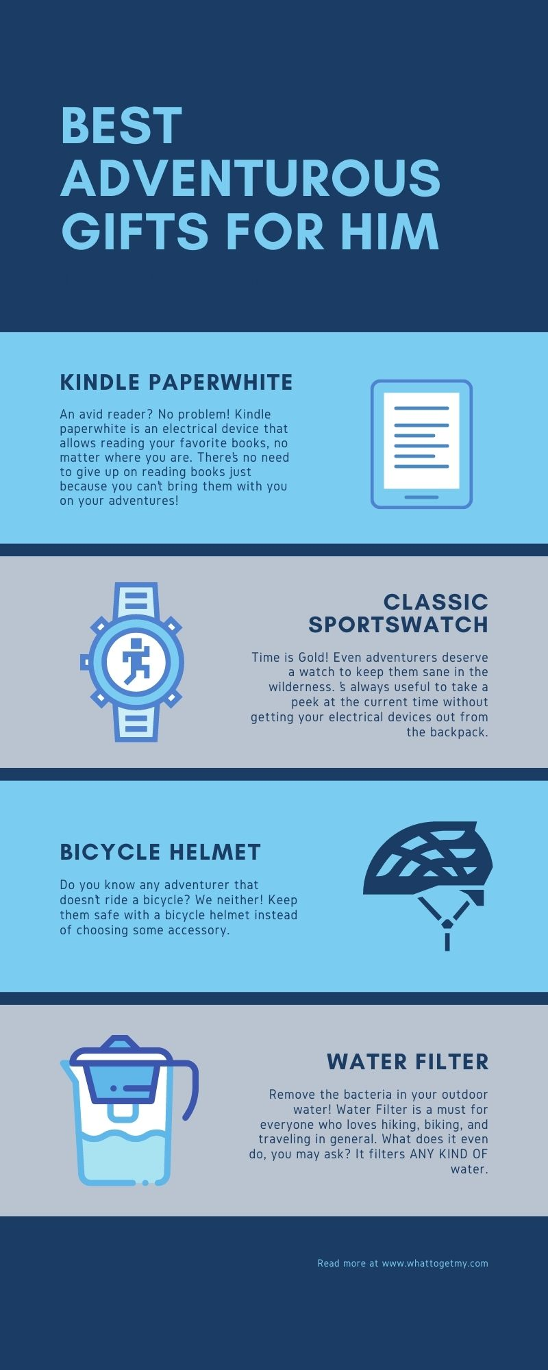 Infographic Adventurous Gifts For Him