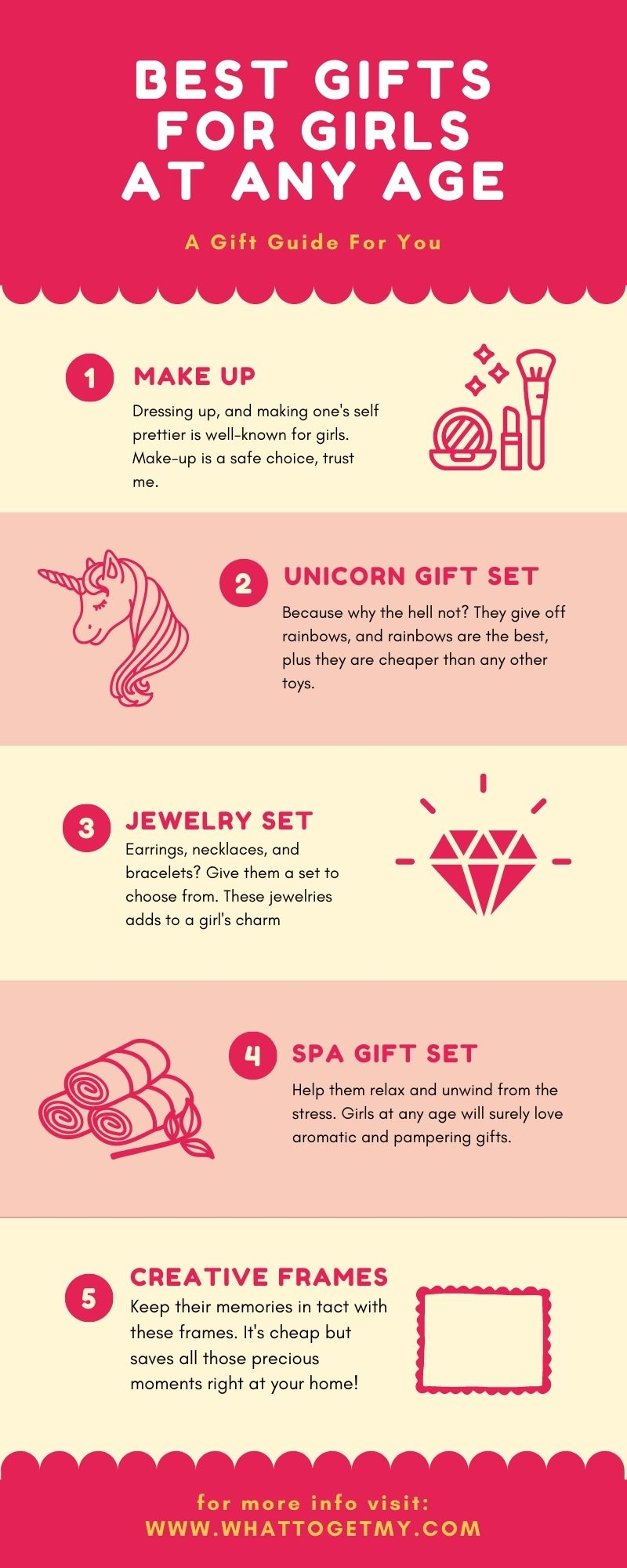 BEST GIFTS FOR GIRLS AT ANY AGE